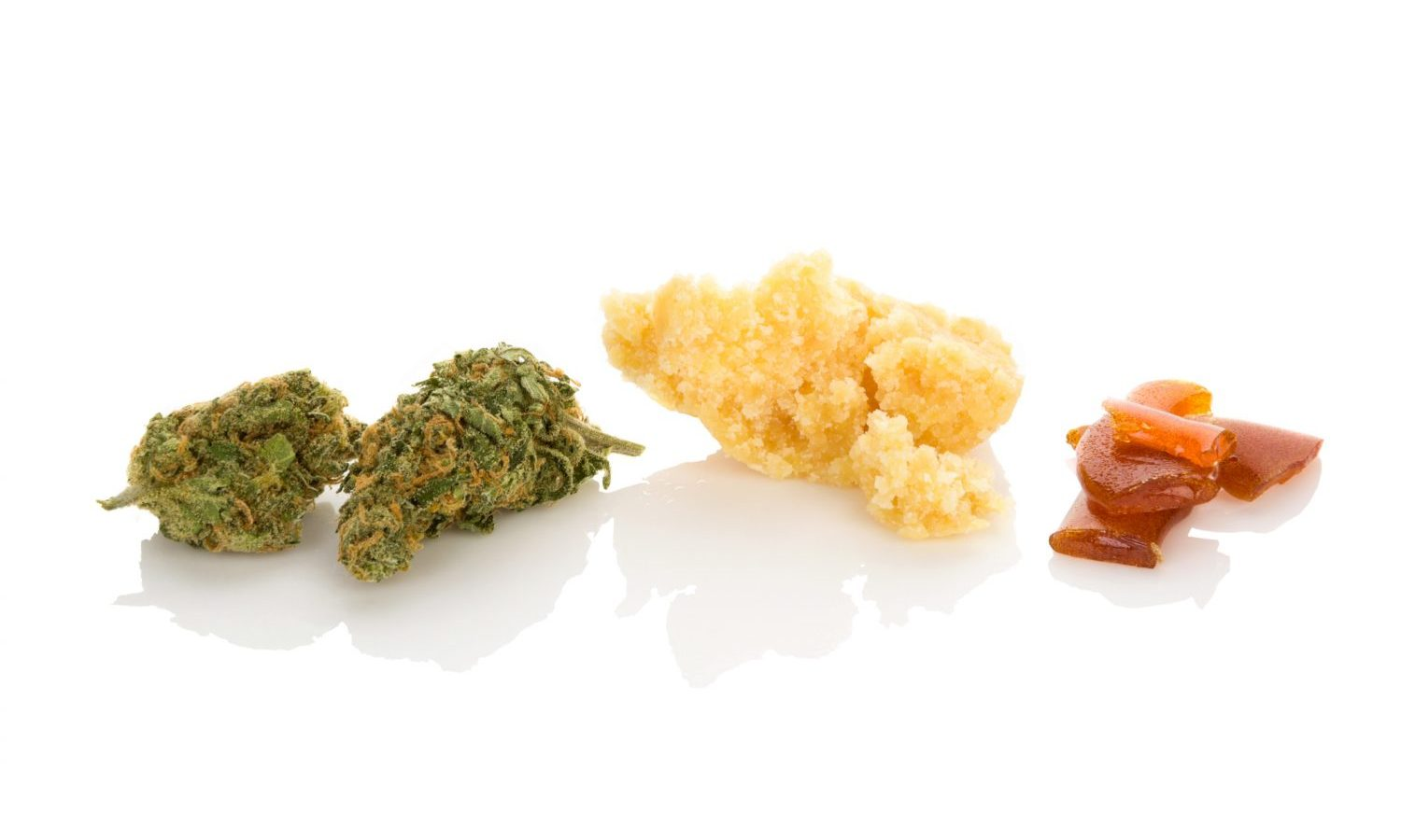 Cannabis Concentrates How To Choose The Right Gear
